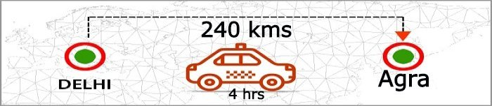 delhi-to-agra-distance-by-taxi