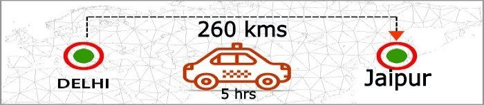 delhi-to-jaipur-distance-by-taxi