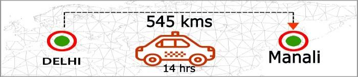 delhi-to-manali-distance-by-taxi