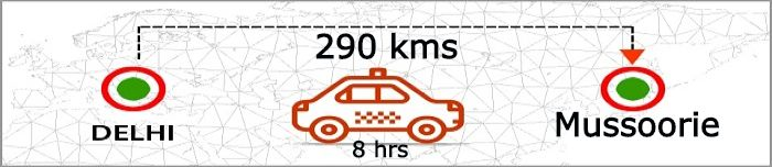 delhi-to-mussoorie-distance-by-taxi