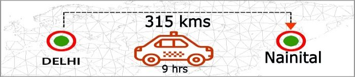 delhi-to-nainital-distance-by-taxi
